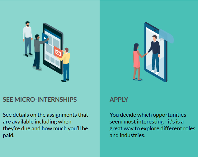Steps in applying for a micro internship